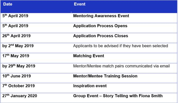 market-mentoring-programme