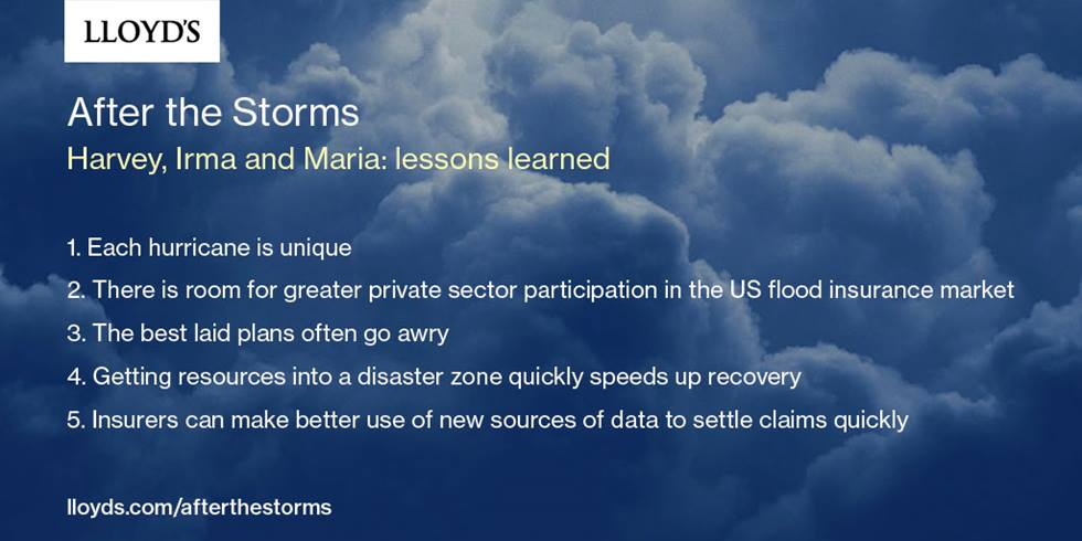 After the Storms 5 lessons learned