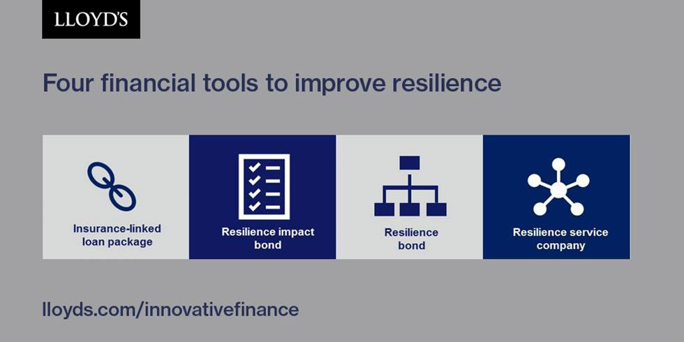 Innovative finance - four financial tools