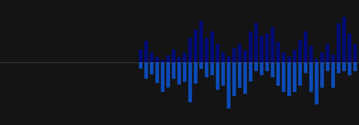 Lloyd's Statistics