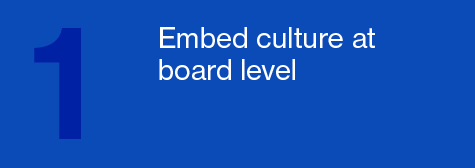 Embed culture at board level