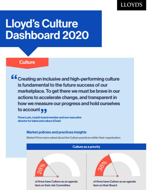 Lloyd's Culture Dashboard