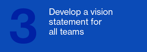 Develop a vision statement for all teams