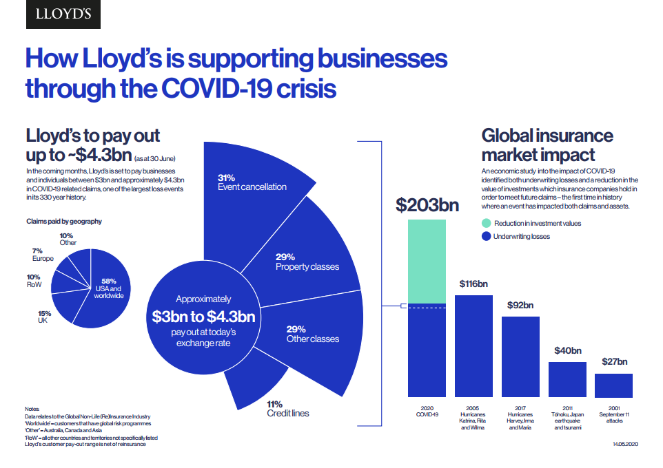 png-covid19-will-see-historic-losses-across-the-global-insurance-industry