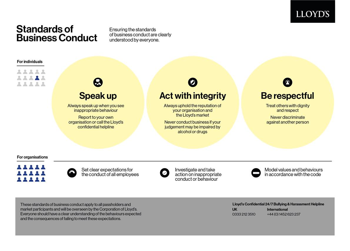 lloyds-code-of-conduct