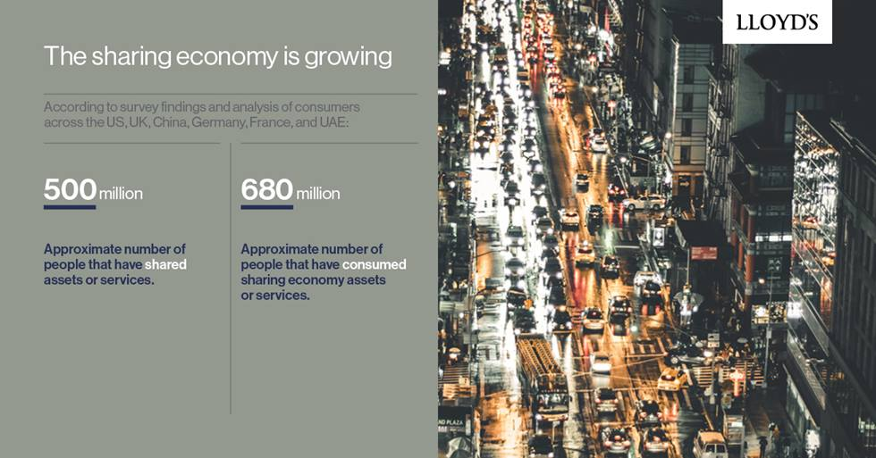 The sharing economy is growing