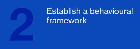 Establish a behavioural framework