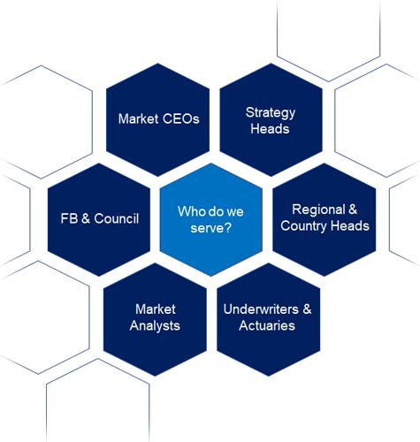 About market intelligence